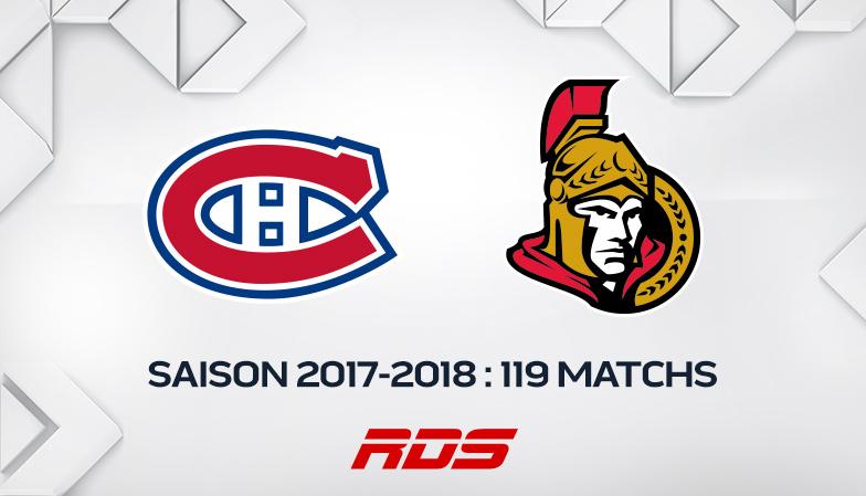 119 matchs des Canadiens de Montréal et des Sénateurs d'Ottawa diffusés sur les chaînes de RDS
