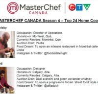 MASTERCHEF CANADA - Top 24 Bios