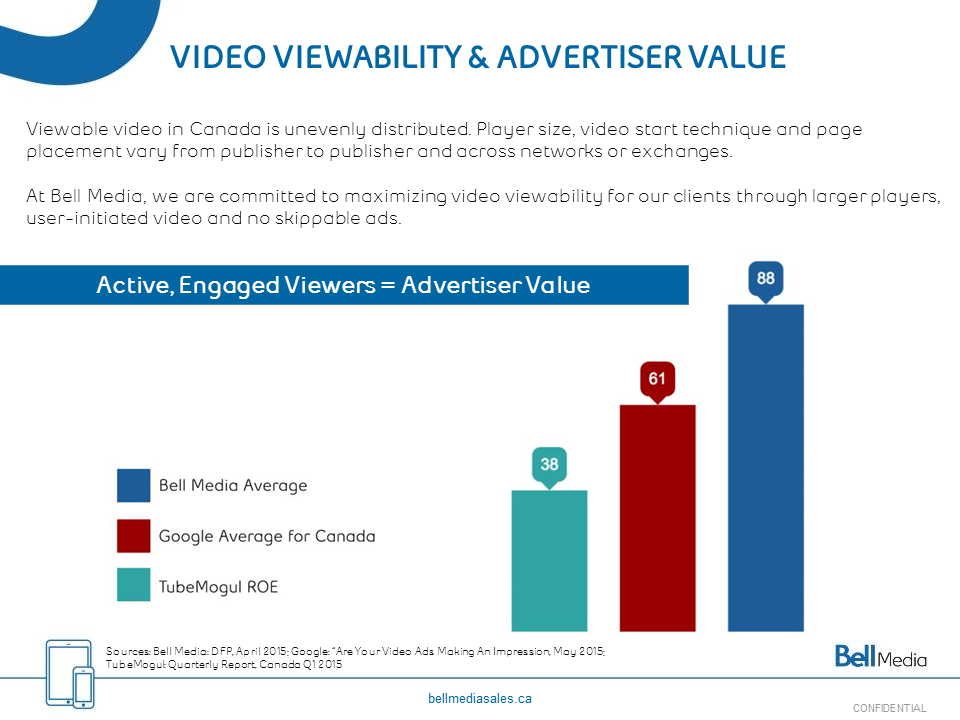 Video Viewability Benchmark Snapshot_July 2015