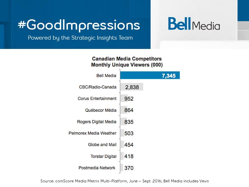 #GoodImpressions